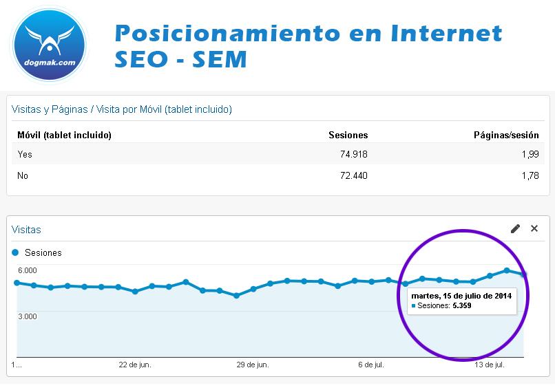 seo-posicionamiento-de-paginas-web-en-cali-facebook-google-plus